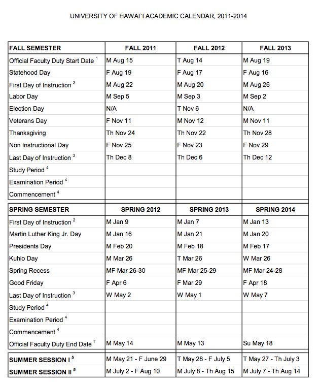 Iup Fall 2014 Academic Schedule Autos Post